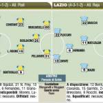 Fantacalcio, ecco i probabili 11 titolari di Chievo-Lazio – Foto