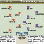 Fantacalcio Serie A, formazioni di Lecce-Fiorentina – Foto
