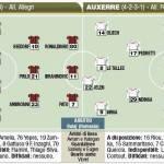 Champions League, Milan-Auxerre, probabili formazioni, dentro Bonera e Seedorf – Foto