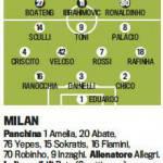 Fantacalcio: Milan-Genoa, le probabili formazioni – Foto