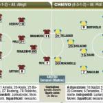 Fantacalcio Milan-Chievo, probabili formazioni in foto!