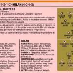 Palermo-Milan, Rossi sceglie Hernandez, Leonardo ripropone Mancini