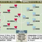 Europa League, Liverpool-Napoli, probabili formazioni in foto!