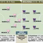 Fantacalcio Serie A, ecco le probabili formazioni di Palermo-Bologna – Foto
