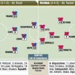 Fantacalcio: Cagliari-Roma, probabili formazioni, Borriello-Totti in attacco – Foto