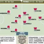 Champions League: Bayern Monaco-Roma, probabili formazioni, Totti-Borriello coppia d'attacco – Foto