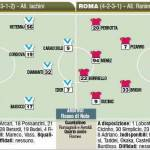 Fantacalcio: Brescia-Roma, probabili formazioni, torna Vucinic – Foto