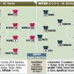 Fantacalcio: Roma-Inter, le probabili formazioni in foto!