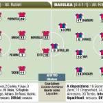 Champions League, Roma-Basilea, le probabili formazioni in foto!