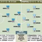 Fantacalcio, probabili formazioni per il posticipo tra Sampdoria e Napoli – Foto