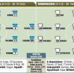 Europa League, Sampdoria-Debrecen, le probabili formazioni in foto!
