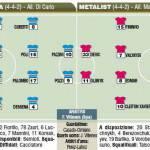 Europa League, Sampdoria-Metalist, le probabili formazioni in foto!