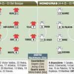 Mondiali 2010: Spagna-Honduras, le probabili formazioni – Foto