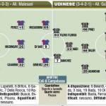 Fantacalcio: Bologna-Udinese, probabili formazioni, Di Natale in panchina – Foto