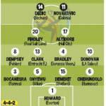 Mondiali 2010: le probabili formazioni di Slovenia-Stati Uniti