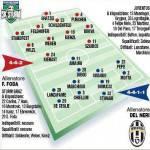 Europa League, Sturm Graz-Juventus, le formazioni, Diego-Amauri coppia d'attacco – Foto