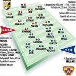 Europa League, Palermo-Maribor, le formazioni, Maccarone è pronto – Foto