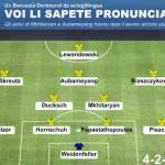 Calciomercato Borussia Dortmund: ecc la squadra scioglilingua! Li sapete pronunciare?