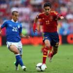 Calciomercato Juventus, il punto sulla situazione Sebastian Giovinco