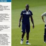 FOTO -Italia, i possibili convocati per il Mondiale brasiliano: chi ci sarà e chi rischia. El Shaarawy in dubbio