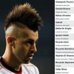 Milan, tegola infortuni, sono ben 11 gli acciaccati rossoneri, critiche per Milan Lab
