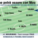 Mercato Real Madrid, ecco la formazione di Mourinho – Foto