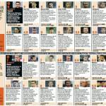 Inter-Bologna, voti pagelle Gazzetta dello Sport: Juan e Gargano disastrosi, anche Schelotto e Guarin… – Foto
