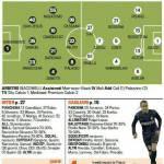 Inter-Cagliari, probabili formazioni: Samuel dal primo minuto, tris delle meraviglie in attacco – Foto