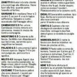 Inter-Cagliari, voti e pagelle Gazzetta dello Sport: Giacomelli voto 4! Handanovic il migliore – Foto