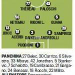 Inter-Chievo, probabili formazioni: 4-3-3 con Kuzmanovic e Kovacic titolari – Foto