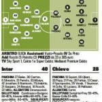 Inter-Chievo, probabili formazioni: torna la difesa a 4, Kovacic titolare, dubbio Milito-Alvarez – Foto