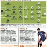Inter-Chievo, probabili formazioni della Gazzetta dello Sport: tridene e Kovacic per scacciare la crisi