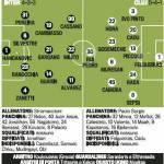 Inter-Cluj, probabili formazioni: Milito-Cassano-Alvarez trio d'attacco – Foto