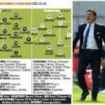 Inter-Fiorentina, probabili formazioni: i soliti 11 per Mazzarri, Montella punta su Rossi