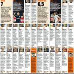 Inter-Fiorentina, voti e pagelle Gazzetta dello Sport: Cambiasso il migliore, Alvarez e Jonathan brillanti conferme