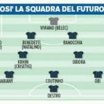Inter, Benitez impressionato dai giovani, nasce la squadra del futuro – Foto