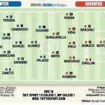 Inter-Juventus, probabili formazioni: Guarin in panca, Chiellini c'è, sorpresa Padoin – Foto