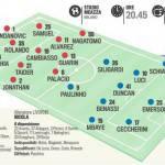 Foto – Inter-Livorno, le probabili formazioni della sfida: Guarin ed Alvarez si alternano dietro Palacio
