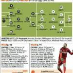 Inter-Milan, le probabili formazioni: 3 novità in casa Milan, Ranocchia ce la fa? – Foto
