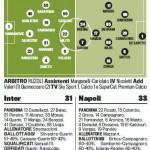 Inter-Napoli, probabili formazioni: 3-4-3, torna Cassano dal primo minuto – Foto