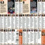 Inter-Napoli, i voti e le pagelle Gazzetta dello Sport: Guarin trequartista, che fenomeno! – Foto