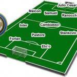 Calciomercato Inter, grandi acquisti e cessioni dolorose, sarà così la squadra del prossimo anno? – Foto