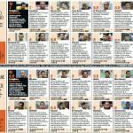 Inter-Parma 1-0: voti e pagelle Gazzetta dello Sport: Jonathan sembra Maicon, Schelotto via crucis – Foto