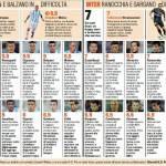 Fantacalcio Pescara – Inter, voti e pagelle della Gazzetta dello Sport