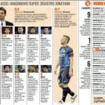 Inter-Rubin Kazan, voti e pagelle Gazzetta dello Sport: un grande Cassano, Jonathan e Samuel una sciagura! – Foto