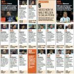 Inter-Pescara 2-0, voti pagelle Gazzetta dello Sport: Palacio è una vipera! – Foto