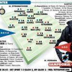 Inter-Sampdoria, le probabili formazioni: Milito, Cassano e Alvarez tridente d'attacco – Foto