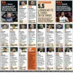 Inter-Tottenham 4-1, voti e pagelle Gazzetta dello Sport: Cassano sparge zucchero, Palacio chic, Cambiasso d'altri tempi – Foto