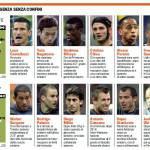 Foto – Inter, una crisi incredibile: 13 giocatori out contro la Roma. Ecco l'altra formazione!