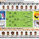 Italia-Brasile, probabili formazioni: tante novità per Prandelli, Bonucci al posto di Barzagli – Foto